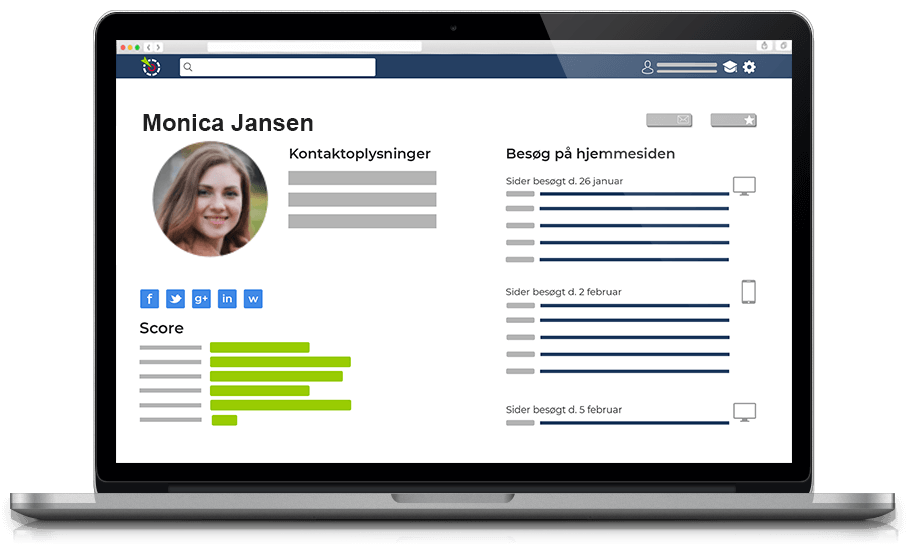 LeadScoreapp system til leadgenerering og marketing automation