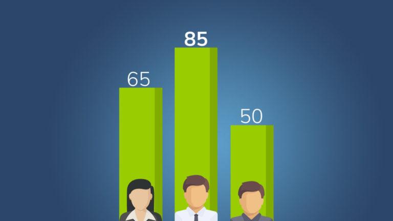Effektiviser dit salg med lead scoring blog indlæs